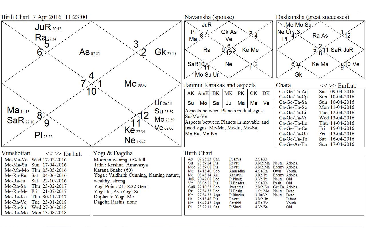 Hindu new moon year england astrodoc anil hindu new moon year england nvjuhfo Gallery